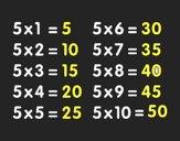 La Tavola di Moltiplicazione del 5