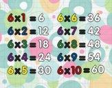 Tabuada de Multiplicação do 6