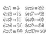 Dibujo de Tabuada de Multiplicação do 6